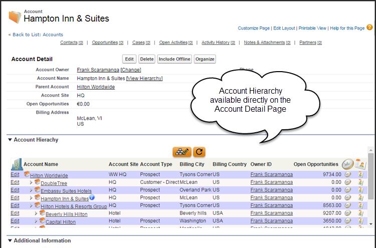 Inline Account Hierarchy