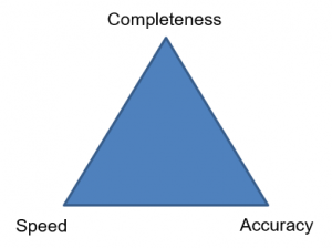 Completness, Accuracy and Speed